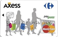 Carrefour Axess kredi kartı görseli.